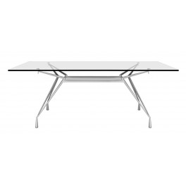 Table Apollonio